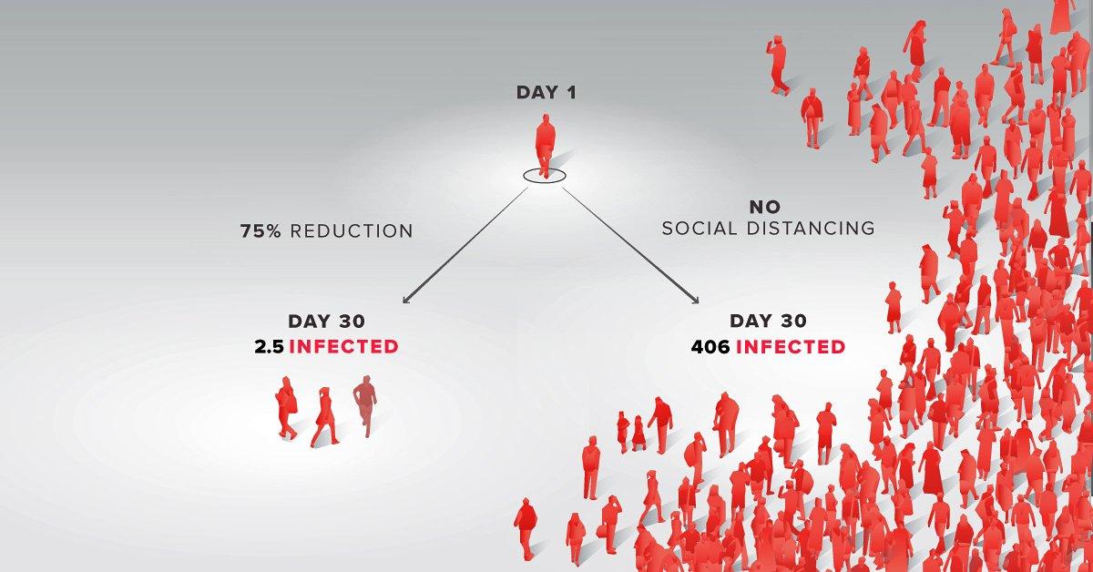 Exit plan for coronavirus